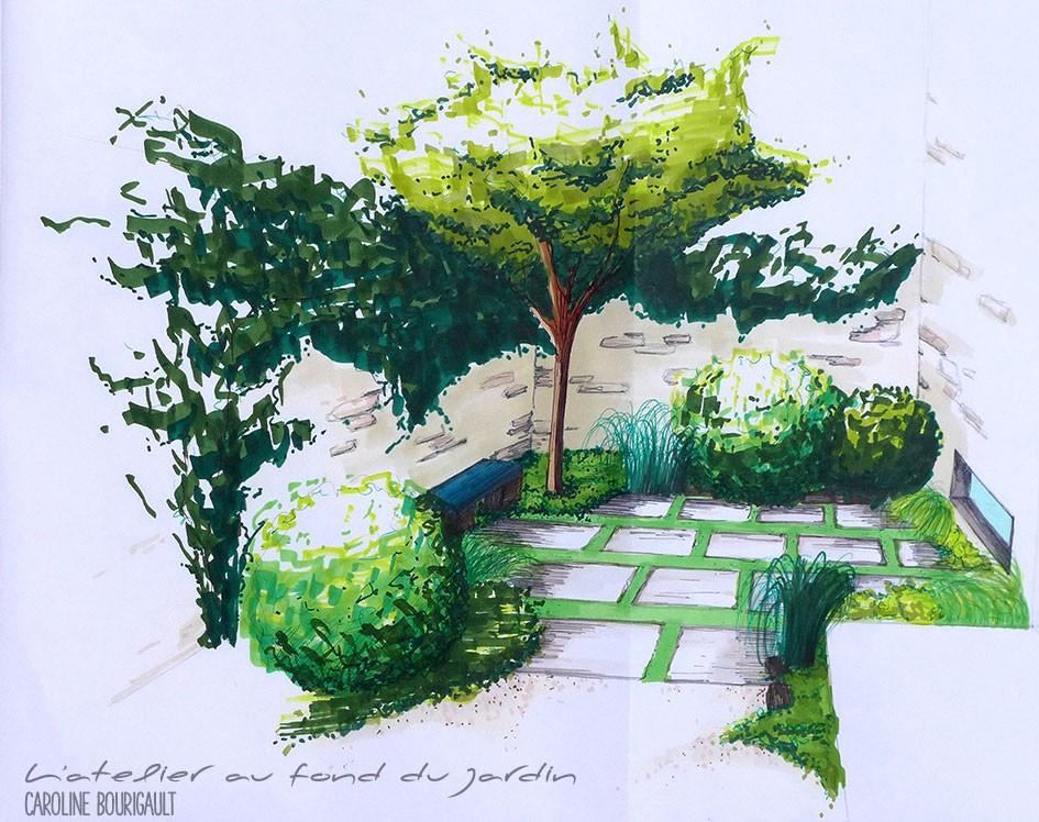 Esquisse de l'Atelier du jardin