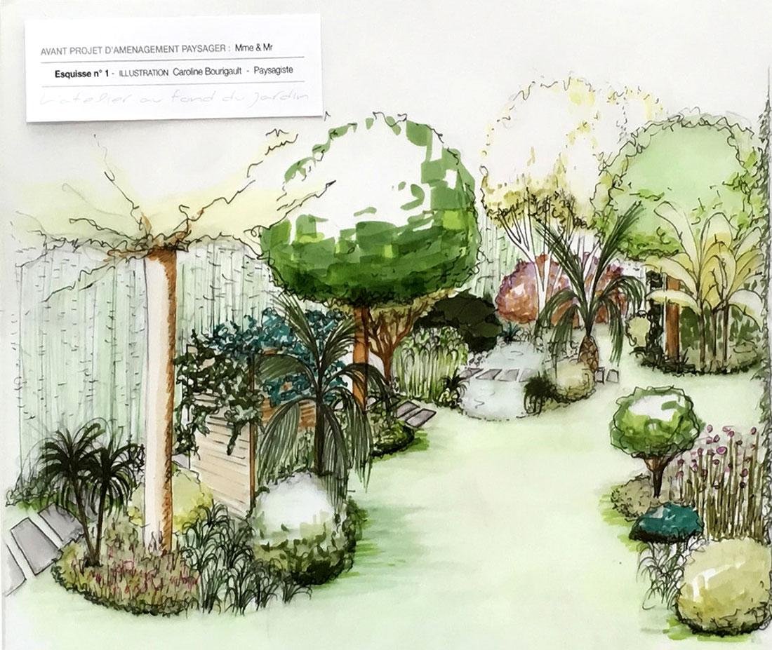 Esquisse de l'AtL'Atelier au fond du jardinelier du jardin