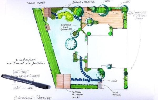 L atelier au fond du jardin caroline bourigault for Implantation jardin