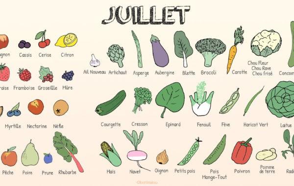 Les fruits et légumes de juillet