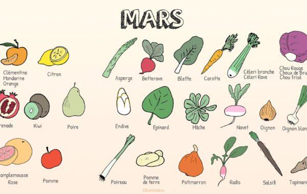 Les fruits et légumes de mars